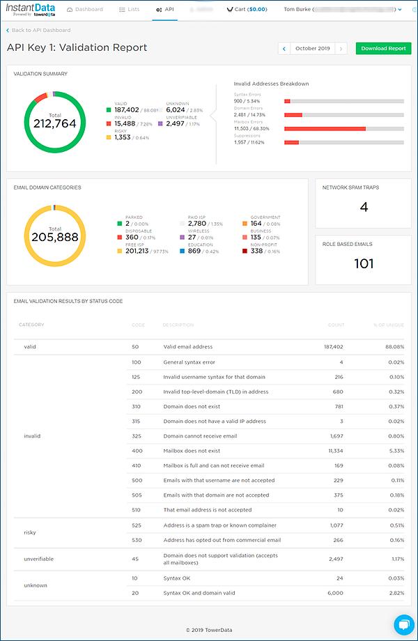 API Report 1