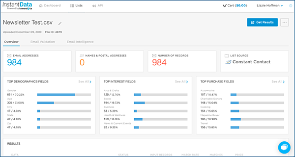 Constant Contact Results Dashboard