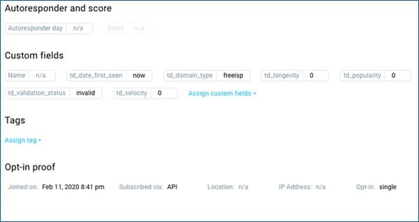 GetResponse-PlatformResults