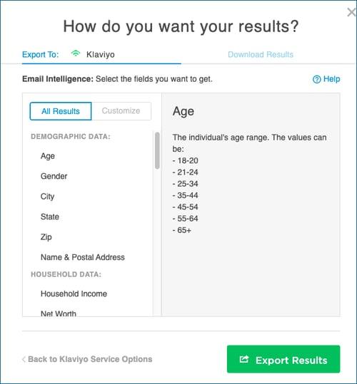 Klaviyo Email Intelligence Results