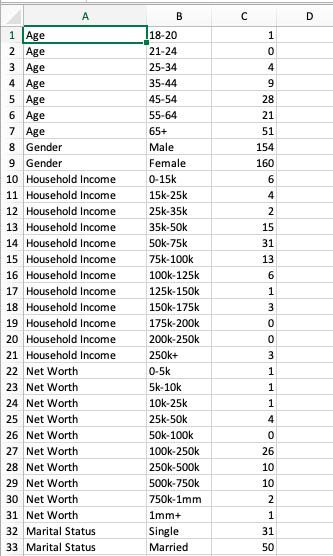 TowerData Email Intelligence Chart Data