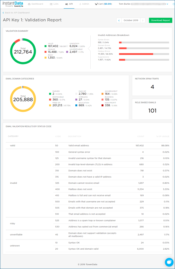 Validation-Report-API